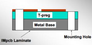 single-layer-MCPCB-construction