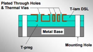 two-layer-MCPCB-construction