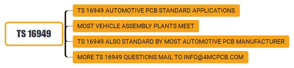 TS 16949 Automotive PCB Standard Applications