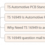 TS 16949 Automotive PCB Standard Introduce