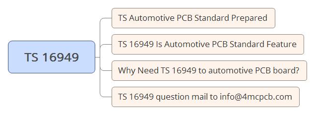 TS 16949 Automotive PCB Standard Introduce