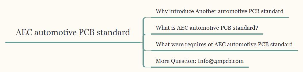 AEC automotive PCB standard
