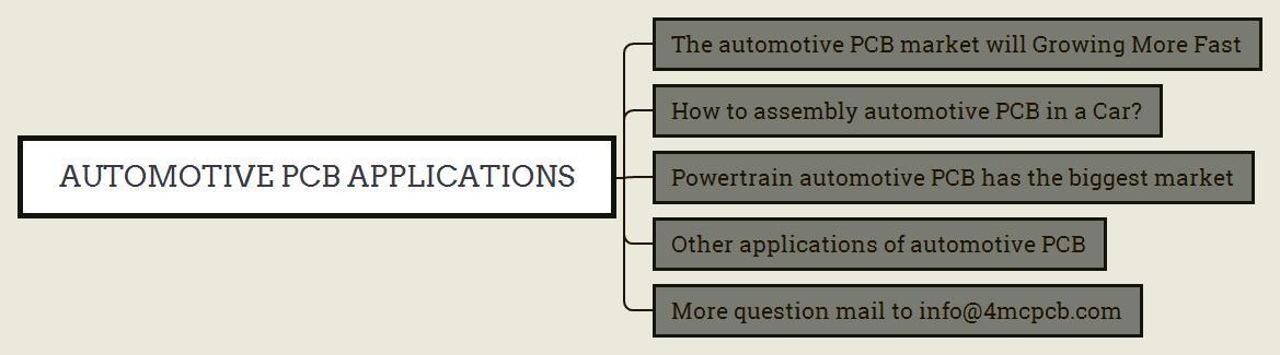 Automotive PCB applications
