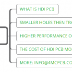 Top 3 characteristics of HDI PCB board
