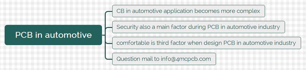 Top 3 factors when design PCB in automotive