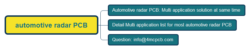 automotive radar PCB