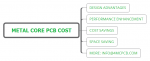Metal core pcb cost is the biggest advantage