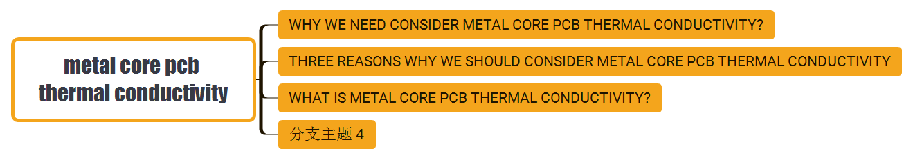 metal core pcb thermal conductivity