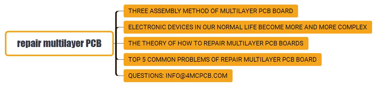 repair multilayer PCB