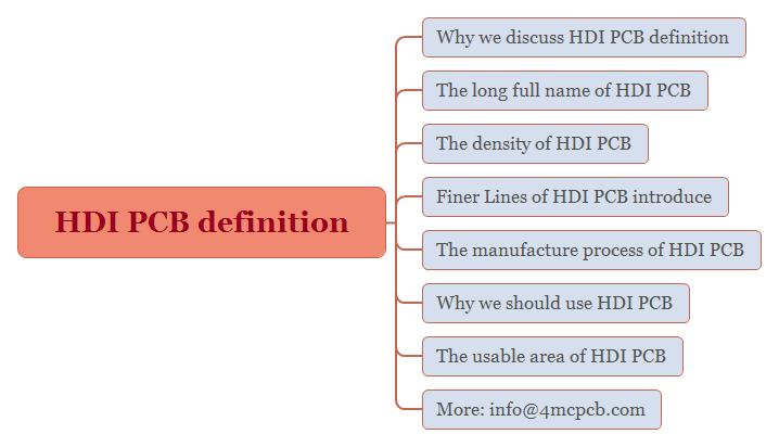 7 comon senses of HDI PCB definition
