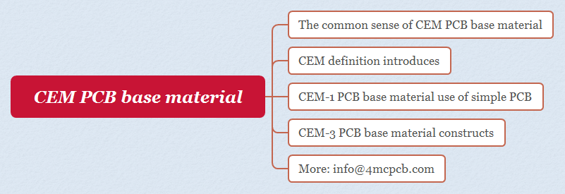 CEM PCB base material