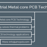 Industrial Metal core PCB Technology introduce