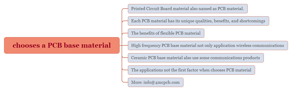 Top 6 New common senses when chooses a PCB base material