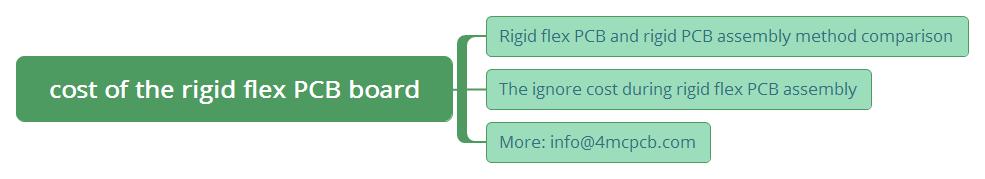 cost of the rigid flex PCB board