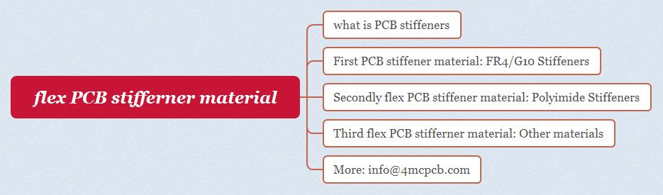 flex PCB stifferner material