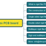 Top four common rigid flex PCBs types introduce