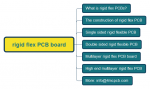 Top four common rigid flex PCBs types introduce