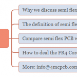 Four common senses of semi flex PCB introduce