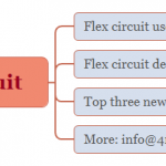 How to design a flex circuit to wearable device?