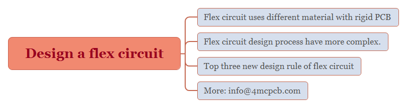 Design a flex circuit
