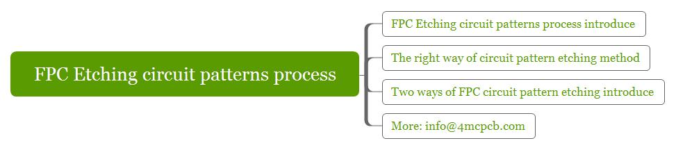 FPC Etching circuit patterns process