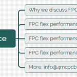 Three important factors of FPC flex performance