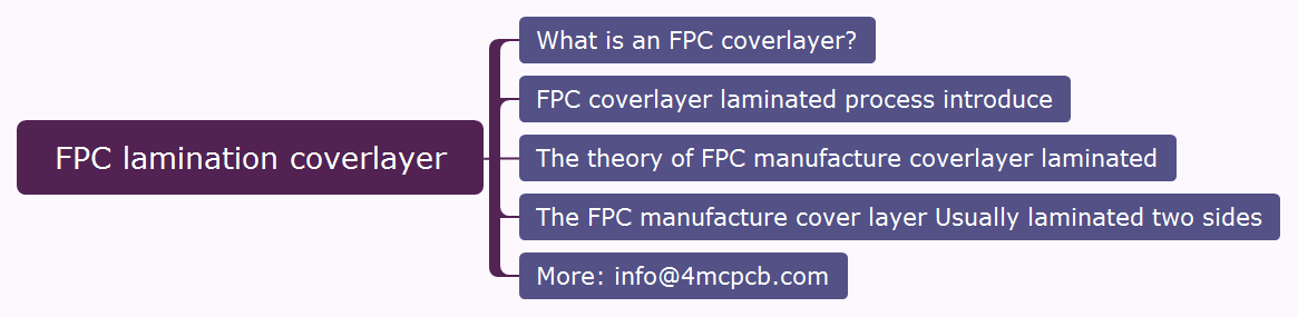 FPC lamination coverlayer