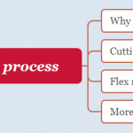 Flex PCB manufacture Cutting process introduces