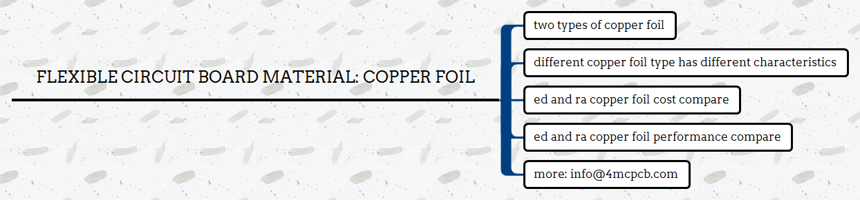 Flexible Circuit Board Material  Copper Foil