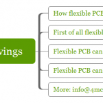 Flexible PCB Cost Savings feature discussion