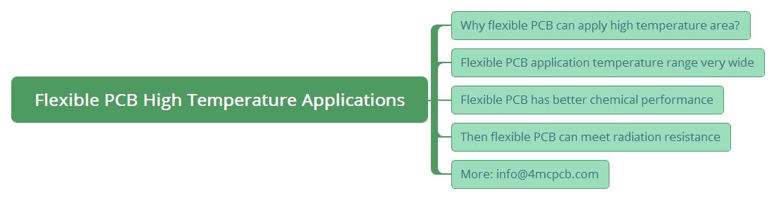 Flexible PCB High Temperature Applications