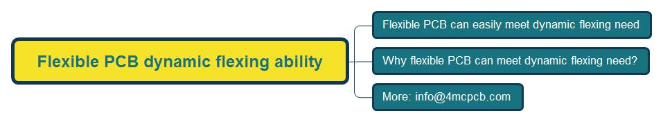 Flexible PCB dynamic flexing ability