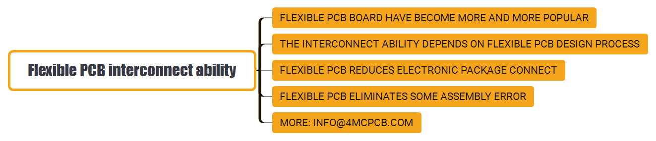 Flexible PCB interconnect ability