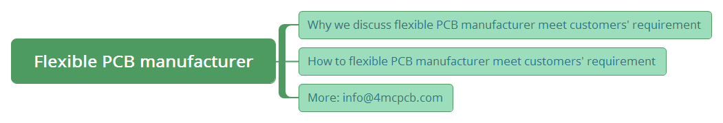 Why we discuss flexible PCB manufacturer meet customers' requirement