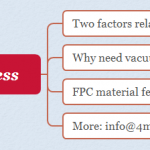 The necessity of vacuum equipment during Flexible PCB manufacturing process