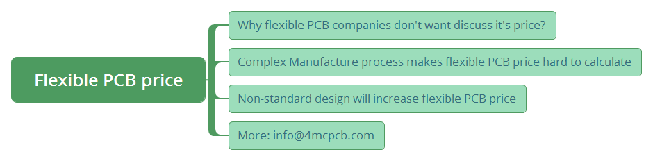 Top three factors effect flexible PCB price calculate