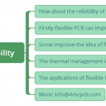 Do you know the secret of flexible PCB reliability?