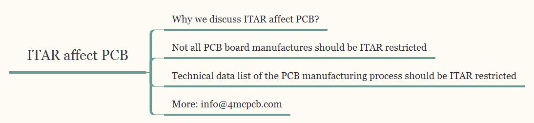 ITAR affect PCB