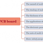 All common senses of multi-layer flexible PCB board