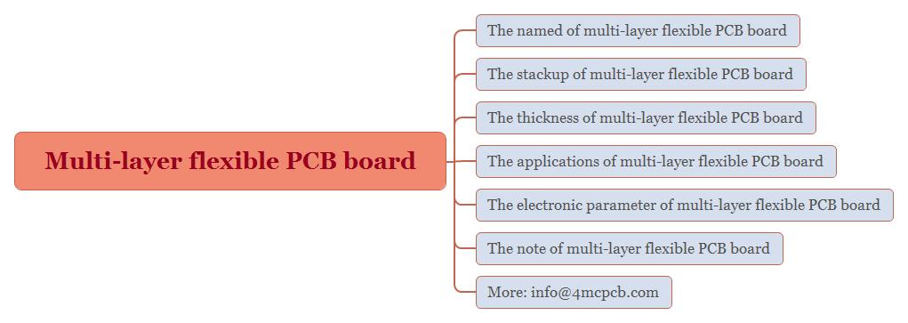 All common senses of multi-layer flexible PCB board