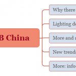 Some new trends of metal core PCB China recently years