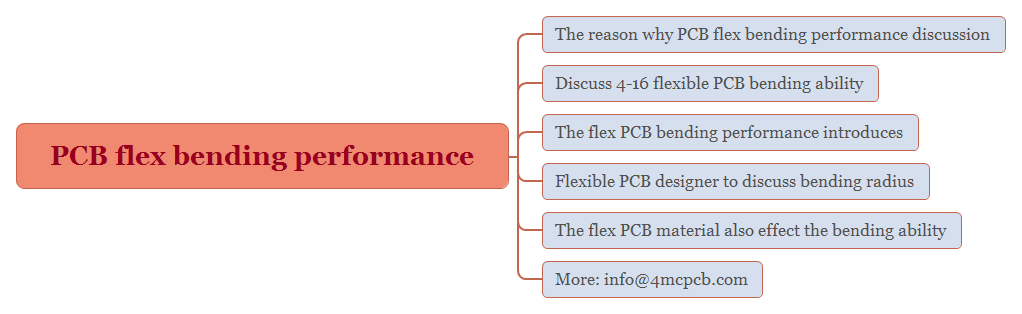 PCB flex bending performance