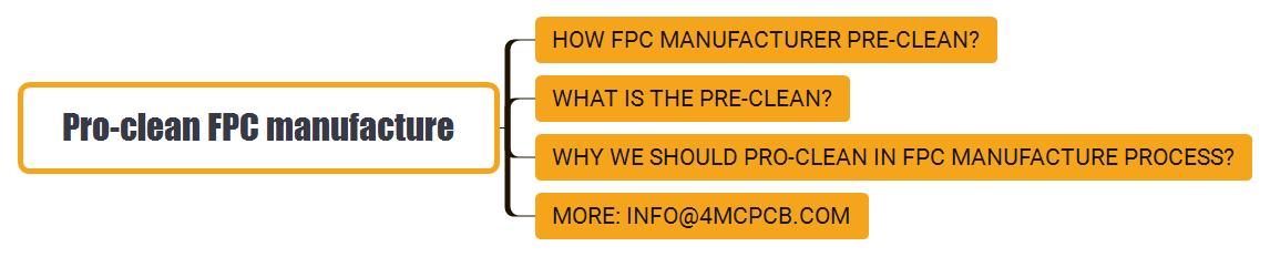 Pro-clean FPC manufacture