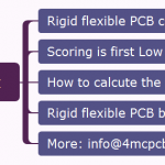 You should know those factors related to rigid flexible PCB cost