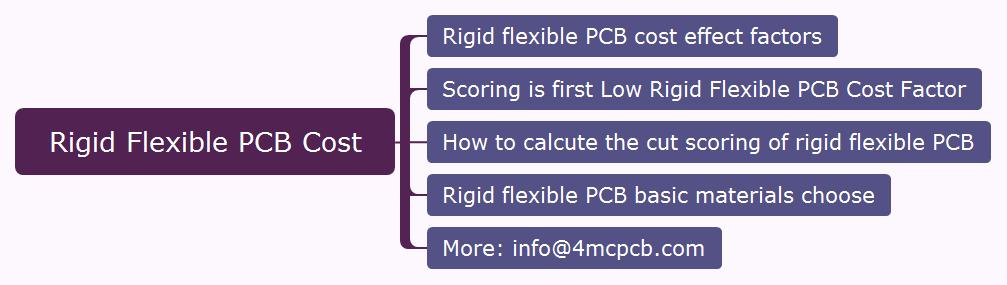 Rigid Flexible PCB Cost