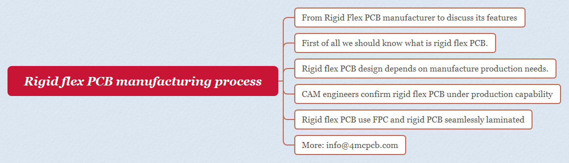 Experts' views: the right way of rigid flex PCB manufacturing