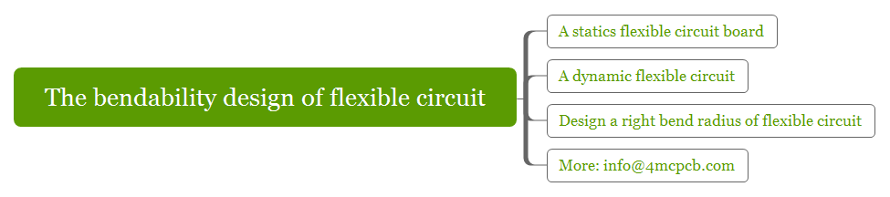 The bendability design of flexible circuit