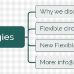 Two trends of flexible circuit technologies