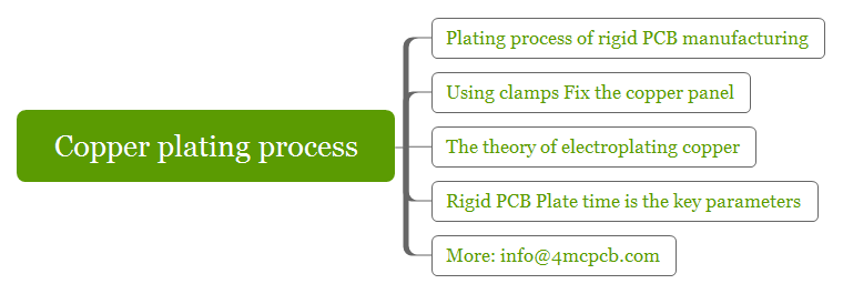 Four common sense copper plating process of rigid PCB | 4MCPCB