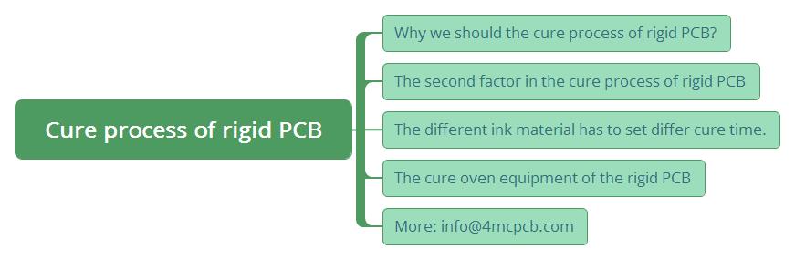 cure-process-of-rigid-pcb